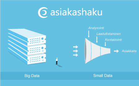 big-data-avuksi